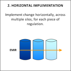 ERC - Horizontal Implementation