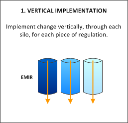 ERC - Vertical Implementation